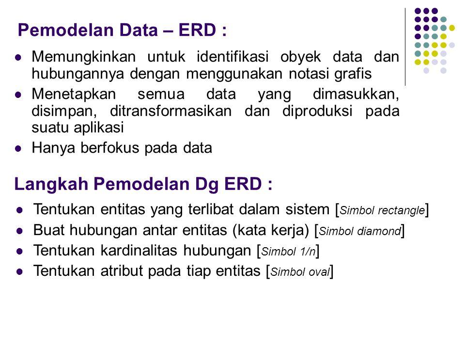 Langkah Pemodelan Dg ERD :