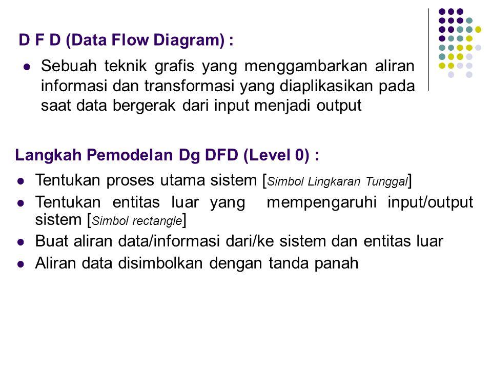 D F D (Data Flow Diagram) :