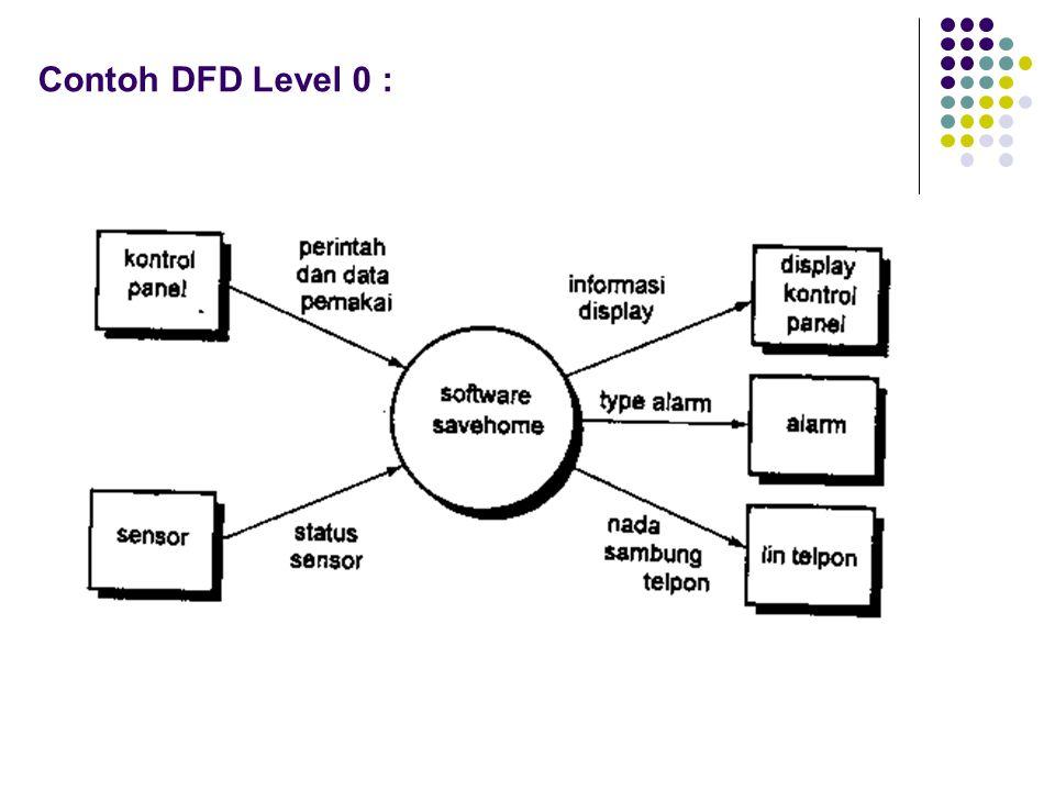 Contoh DFD Level 0 :