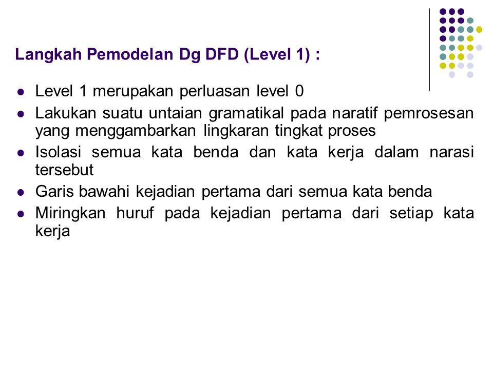 Langkah Pemodelan Dg DFD (Level 1) :