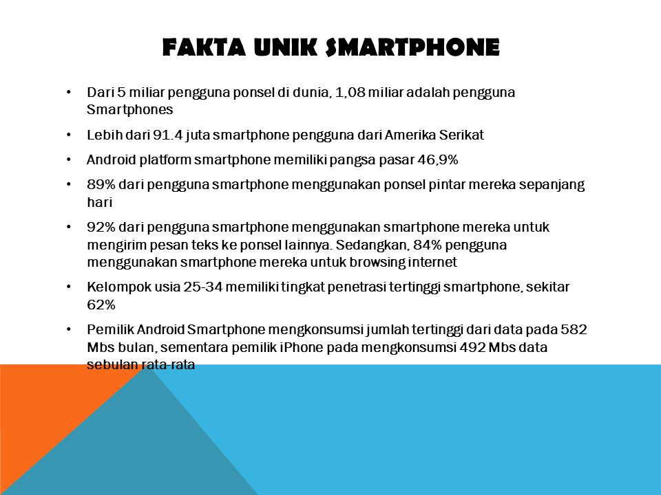 Fakta unik smartphone Dari 5 miliar pengguna ponsel di dunia, 1,08 miliar adalah pengguna Smartphones.