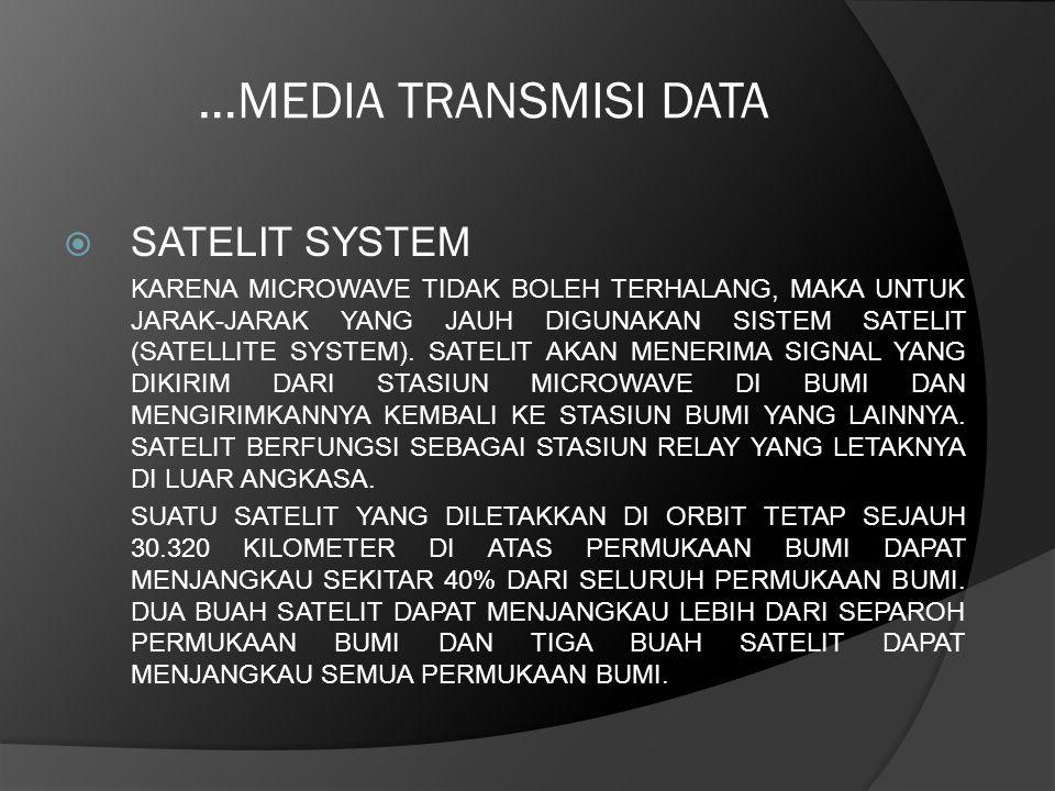 …MEDIA TRANSMISI DATA SATELIT SYSTEM
