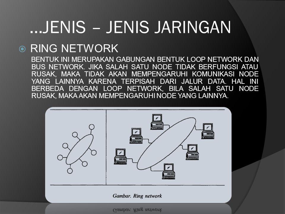 …JENIS – JENIS JARINGAN