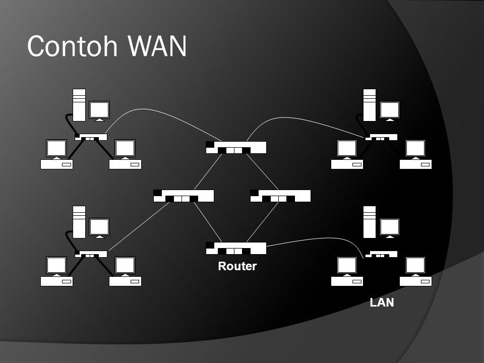 Contoh WAN Router LAN