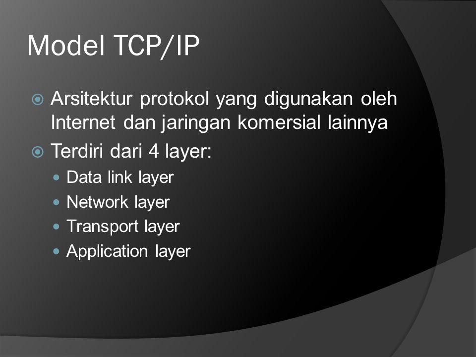 Model TCP/IP Arsitektur protokol yang digunakan oleh Internet dan jaringan komersial lainnya. Terdiri dari 4 layer: