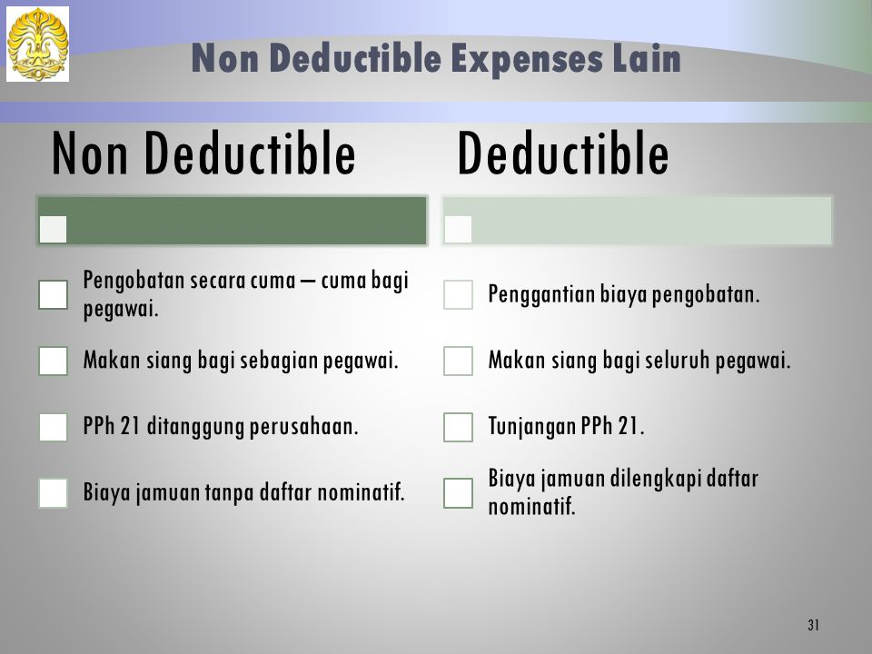 Non Deductible Expenses Lain