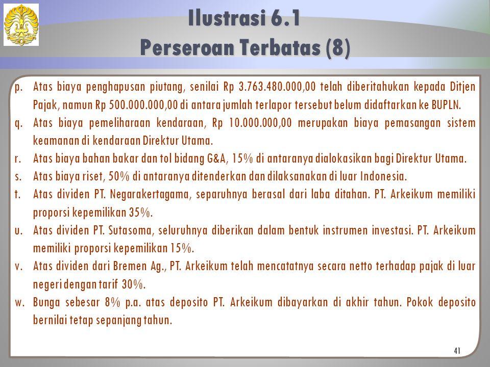 Ilustrasi 6.1 Perseroan Terbatas (8)