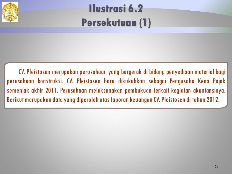 Ilustrasi 6.2 Persekutuan (1)