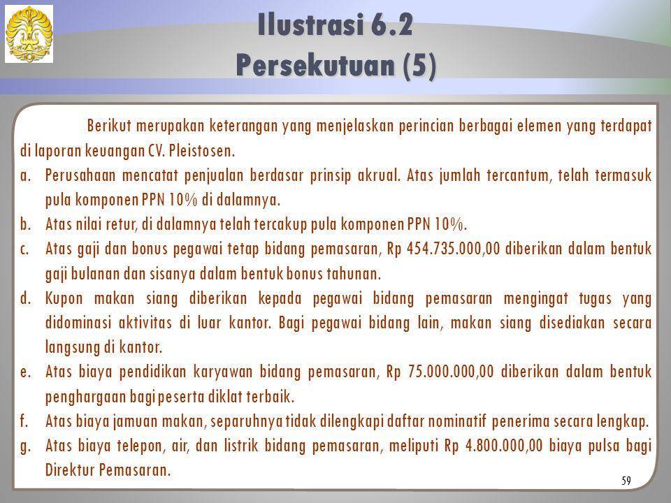 Ilustrasi 6.2 Persekutuan (5)