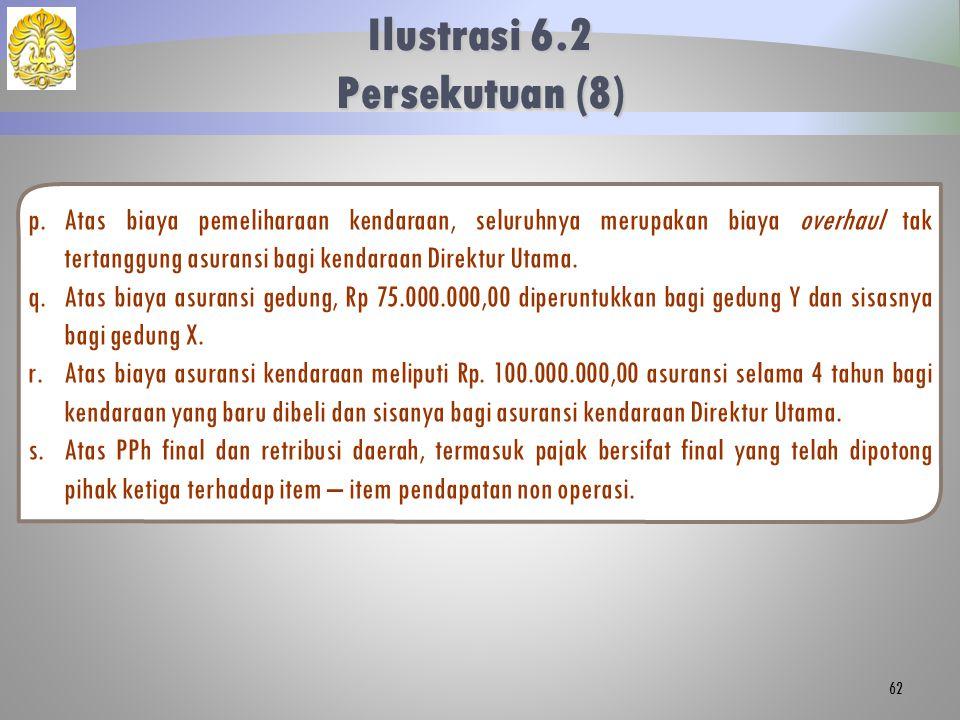 Ilustrasi 6.2 Persekutuan (8)