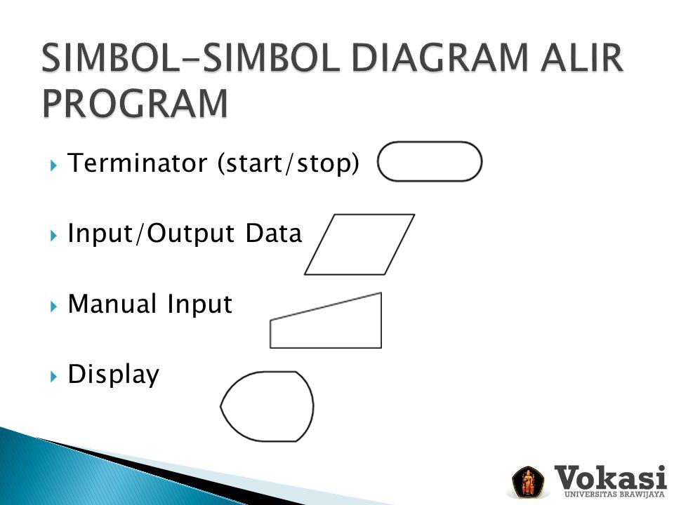 SIMBOL-SIMBOL DIAGRAM ALIR PROGRAM