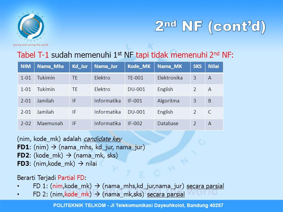 2nd NF (cont'd) Tabel T-1 sudah memenuhi 1st NF tapi tidak memenuhi 2nd NF: (nim, kode_mk) adalah candidate key.
