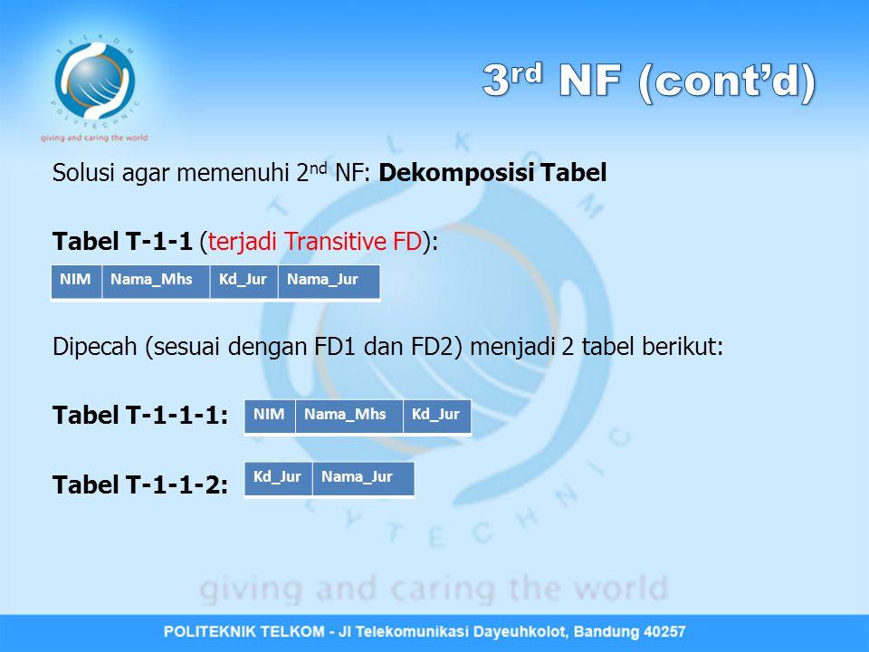 3rd NF (cont'd)