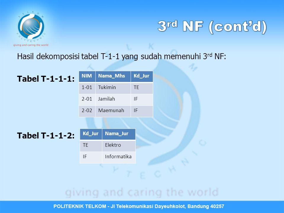 3rd NF (cont'd) Hasil dekomposisi tabel T-1-1 yang sudah memenuhi 3rd NF: Tabel T-1-1-1: Tabel T-1-1-2: