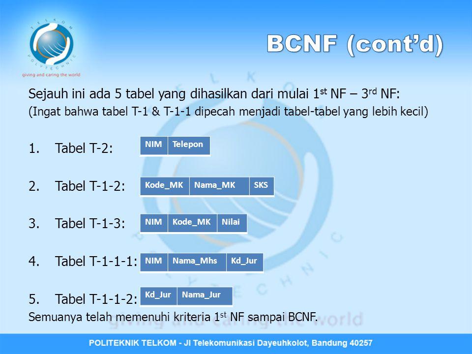 BCNF (cont'd) Sejauh ini ada 5 tabel yang dihasilkan dari mulai 1st NF – 3rd NF: