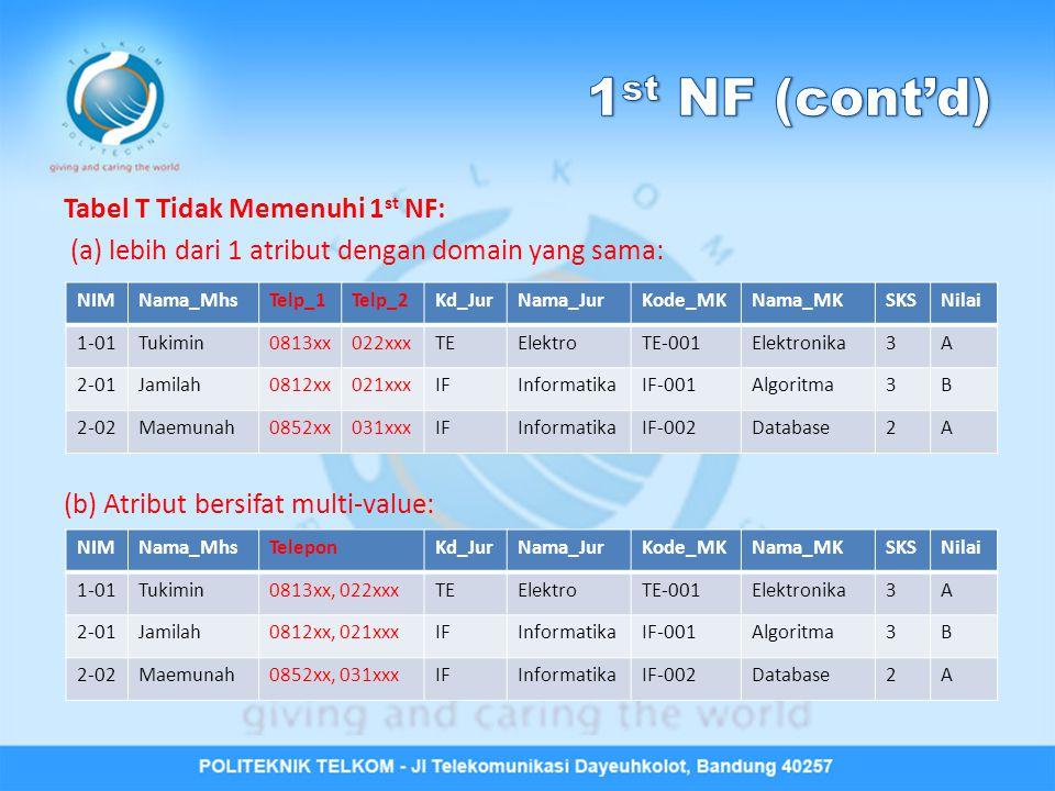1st NF (cont'd) Tabel T Tidak Memenuhi 1st NF: (a) lebih dari 1 atribut dengan domain yang sama: (b) Atribut bersifat multi-value: