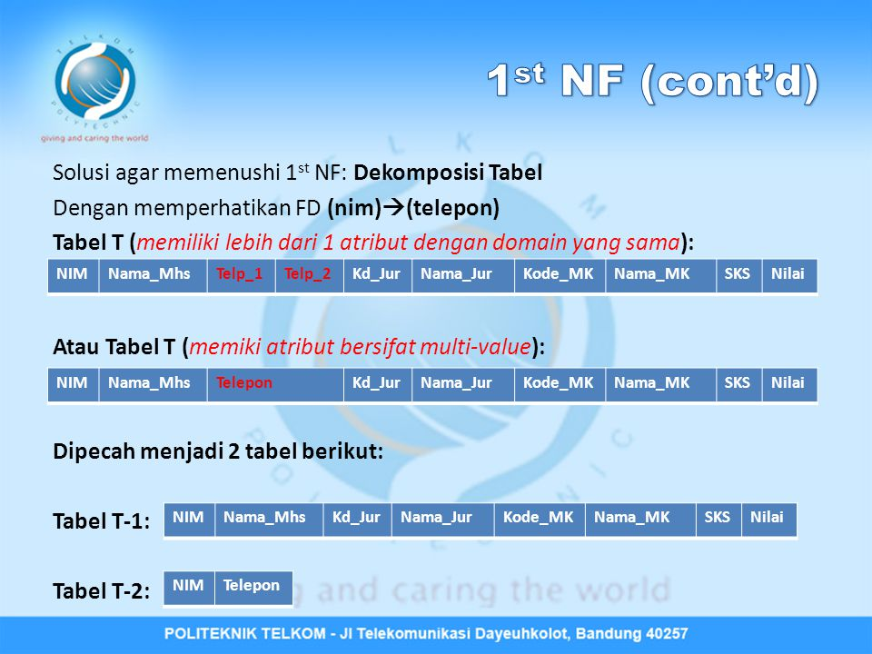 1st NF (cont'd)