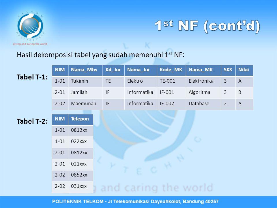 1st NF (cont'd) Hasil dekomposisi tabel yang sudah memenuhi 1st NF: Tabel T-1: Tabel T-2: NIM. Nama_Mhs.