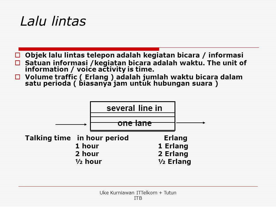 Uke Kurniawan ITTelkom + Tutun ITB