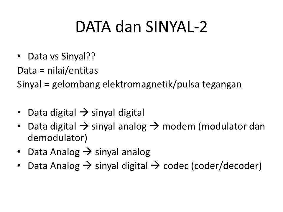 DATA dan SINYAL-2 Data vs Sinyal Data = nilai/entitas