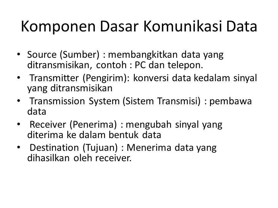 Komponen Dasar Komunikasi Data