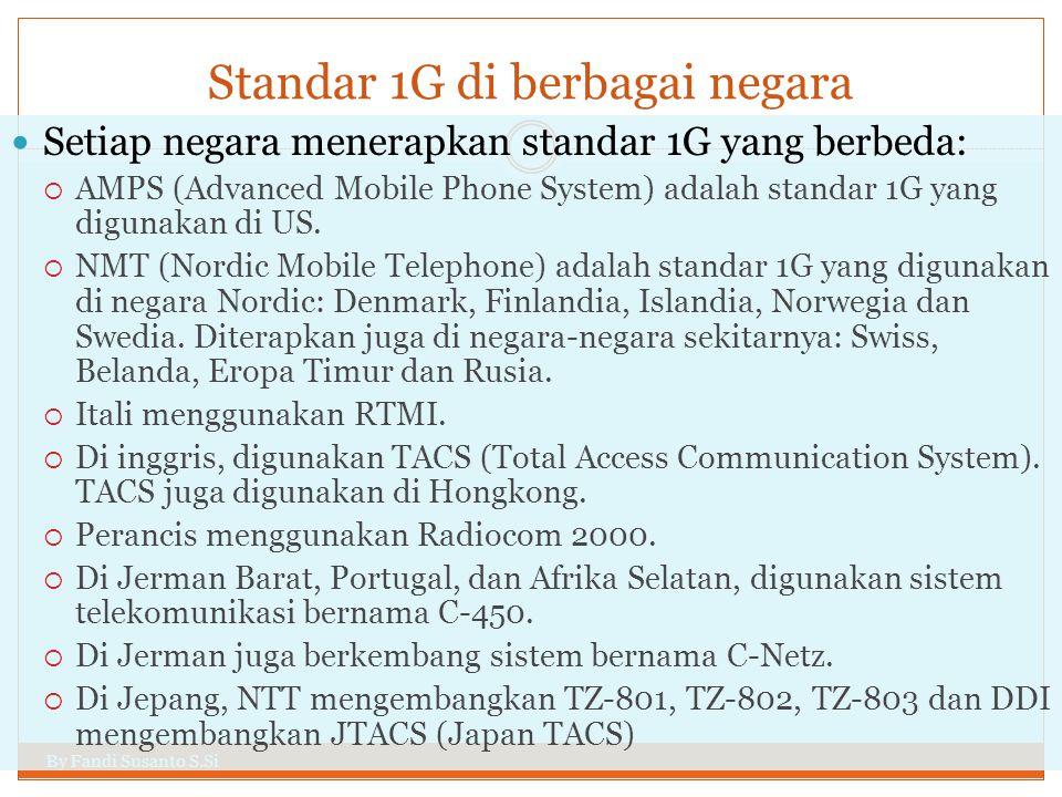 Standar 1G di berbagai negara