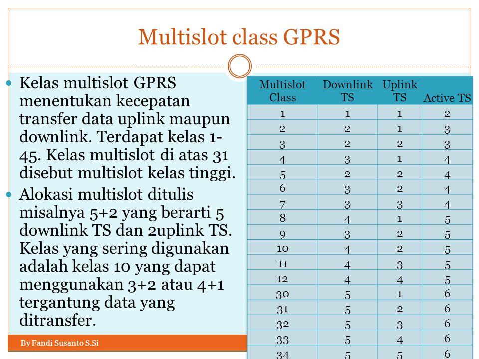 Multislot class GPRS