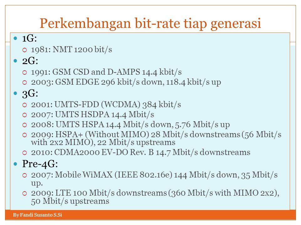 Perkembangan bit-rate tiap generasi
