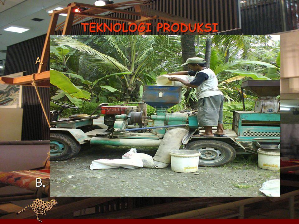 TEKNOLOGI PRODUKSI Teknologi Produksi Pangan B. Teknologi Produksi Sandang