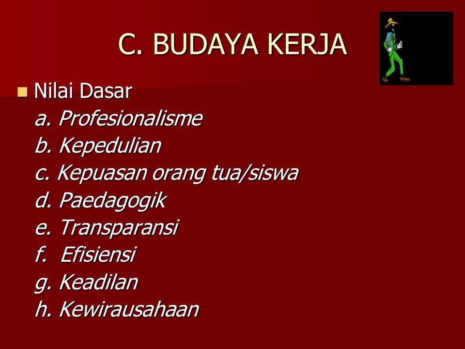 C. BUDAYA KERJA Nilai Dasar a. Profesionalisme b. Kepedulian