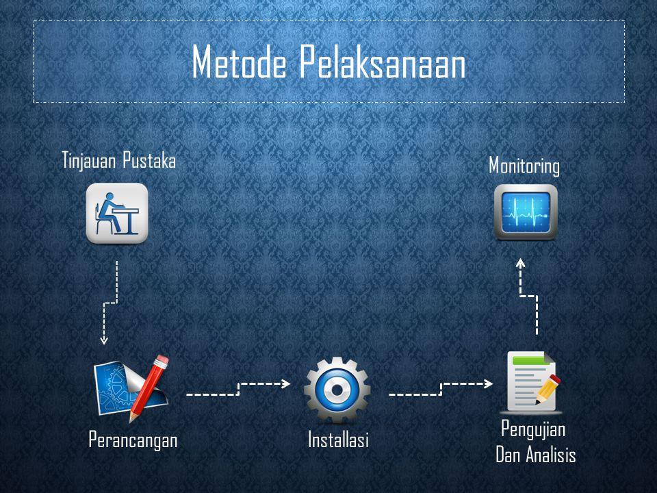 Metode Pelaksanaan Tinjauan Pustaka Monitoring Pengujian Dan Analisis