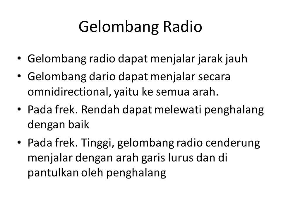Gelombang Radio Gelombang radio dapat menjalar jarak jauh