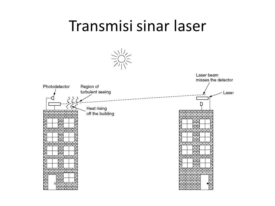 Transmisi sinar laser