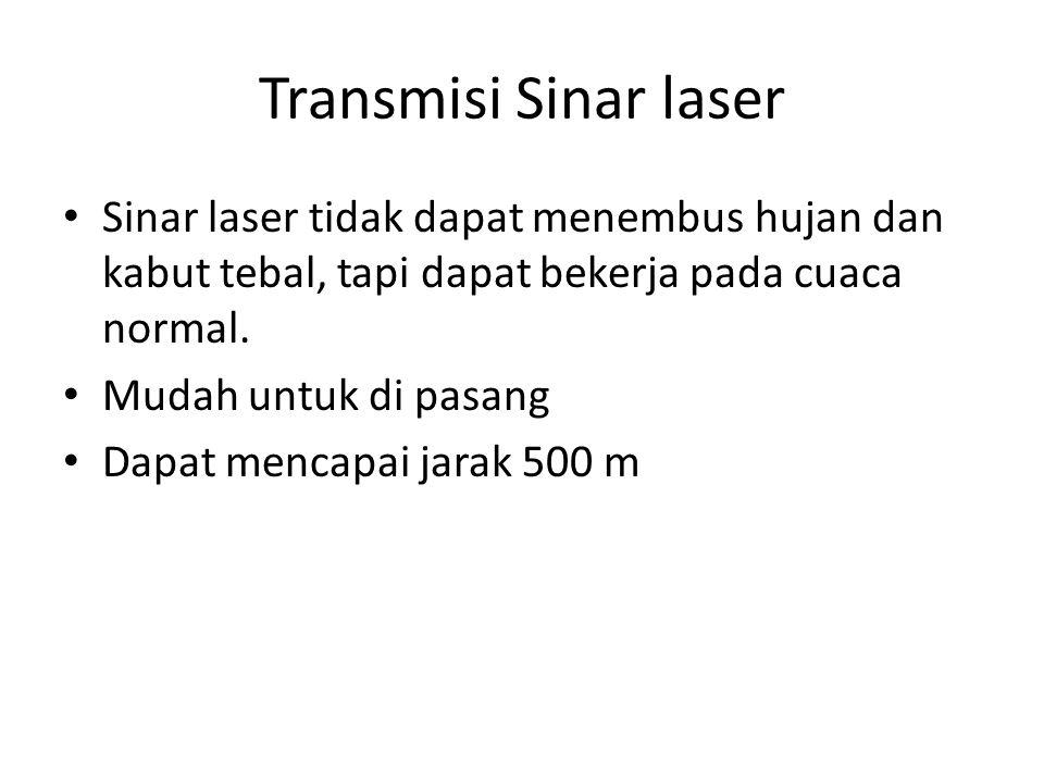 Transmisi Sinar laser Sinar laser tidak dapat menembus hujan dan kabut tebal, tapi dapat bekerja pada cuaca normal.