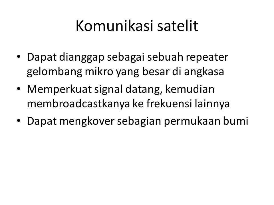 Komunikasi satelit Dapat dianggap sebagai sebuah repeater gelombang mikro yang besar di angkasa.