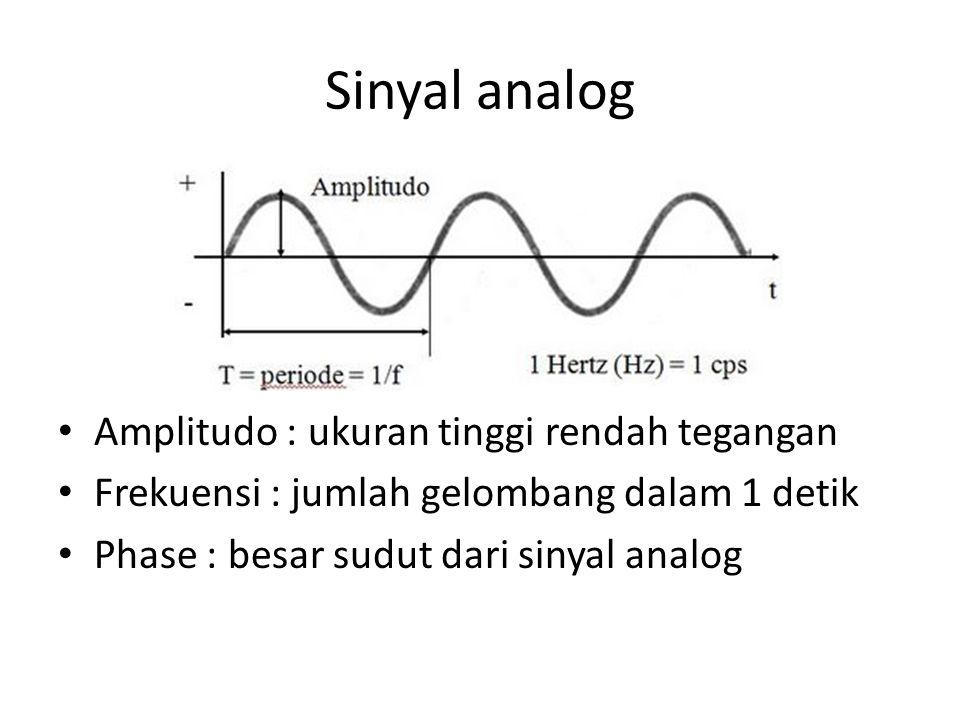 Sinyal analog Amplitudo : ukuran tinggi rendah tegangan