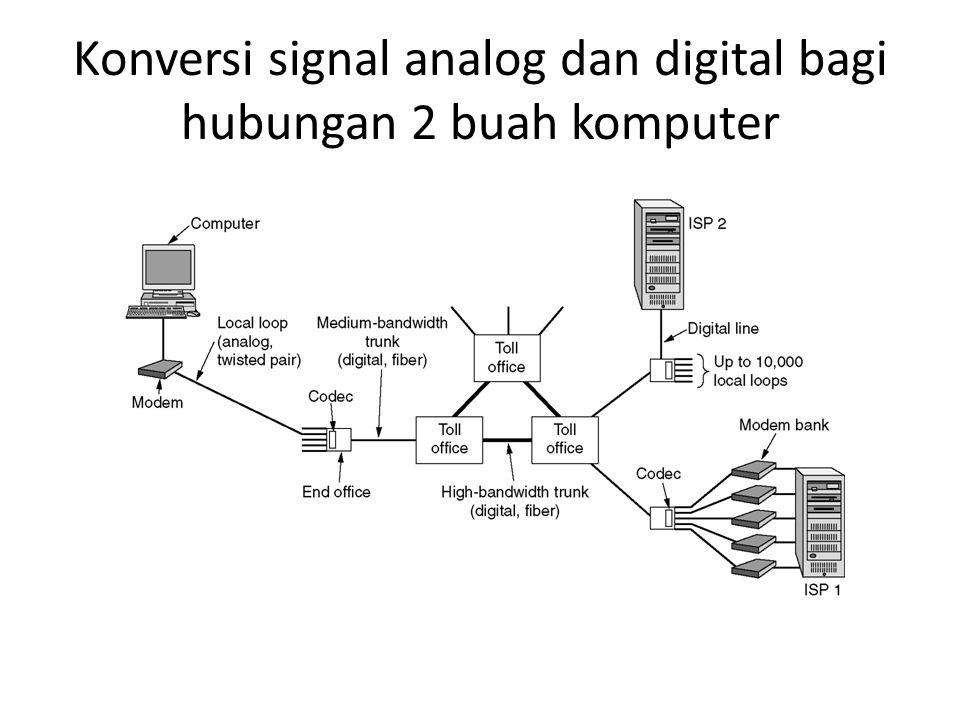 Konversi signal analog dan digital bagi hubungan 2 buah komputer