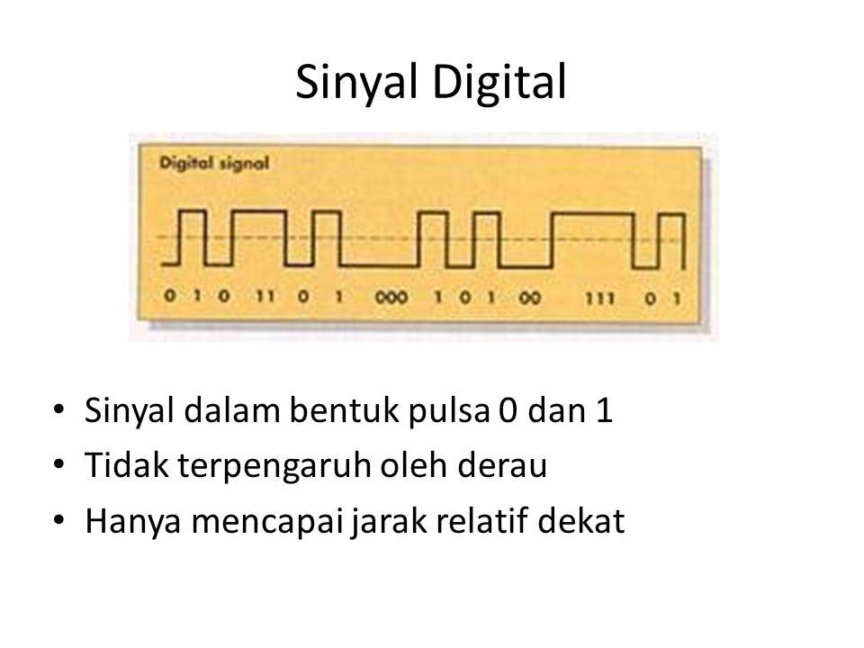 Sinyal Digital Sinyal dalam bentuk pulsa 0 dan 1