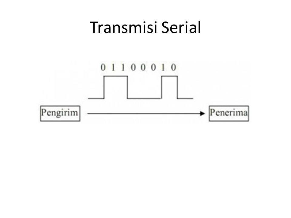 Transmisi Serial