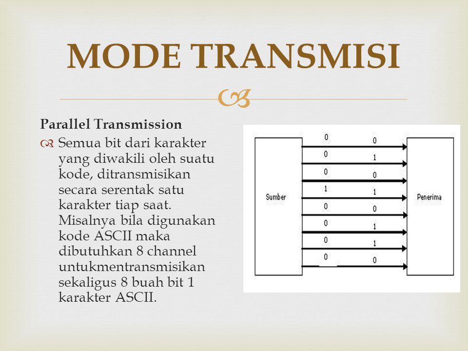 MODE TRANSMISI Parallel Transmission