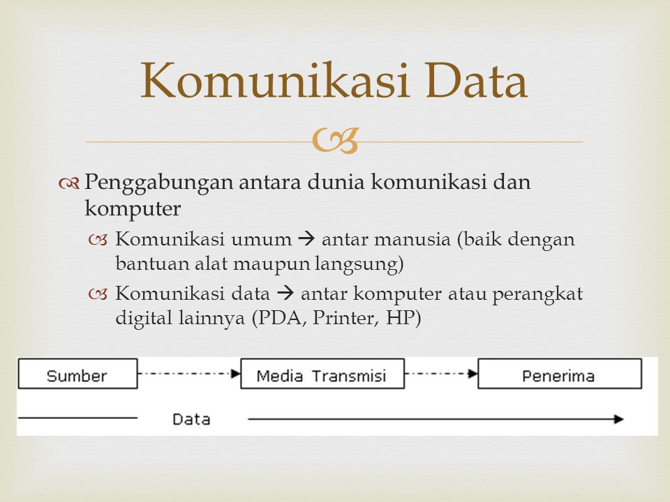 Komunikasi Data Penggabungan antara dunia komunikasi dan komputer