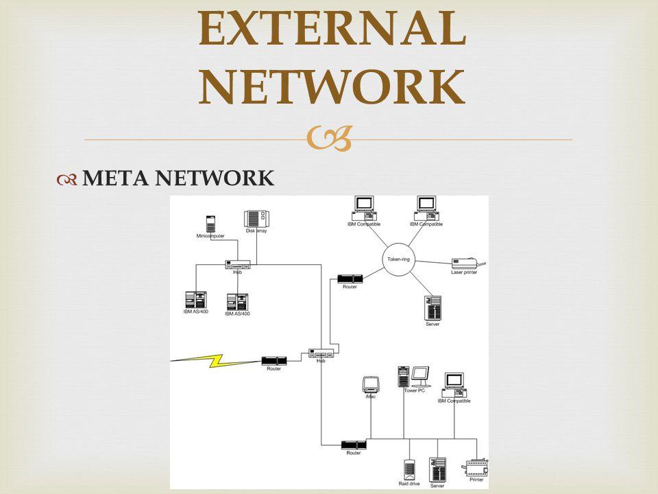 EXTERNAL NETWORK META NETWORK