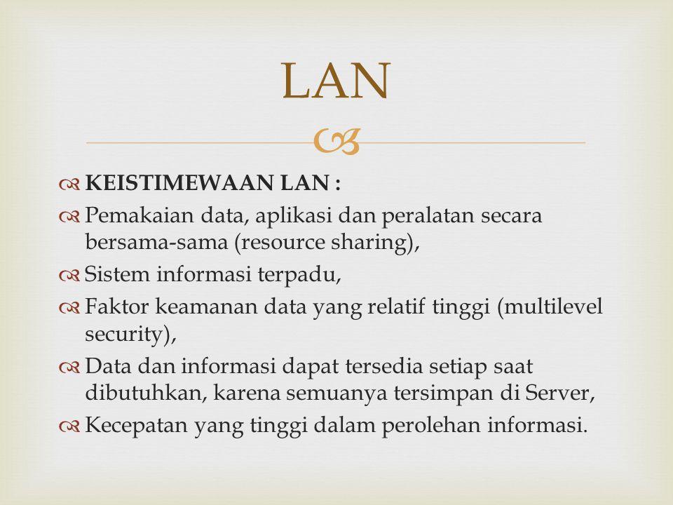 LAN KEISTIMEWAAN LAN : Pemakaian data, aplikasi dan peralatan secara bersama-sama (resource sharing),