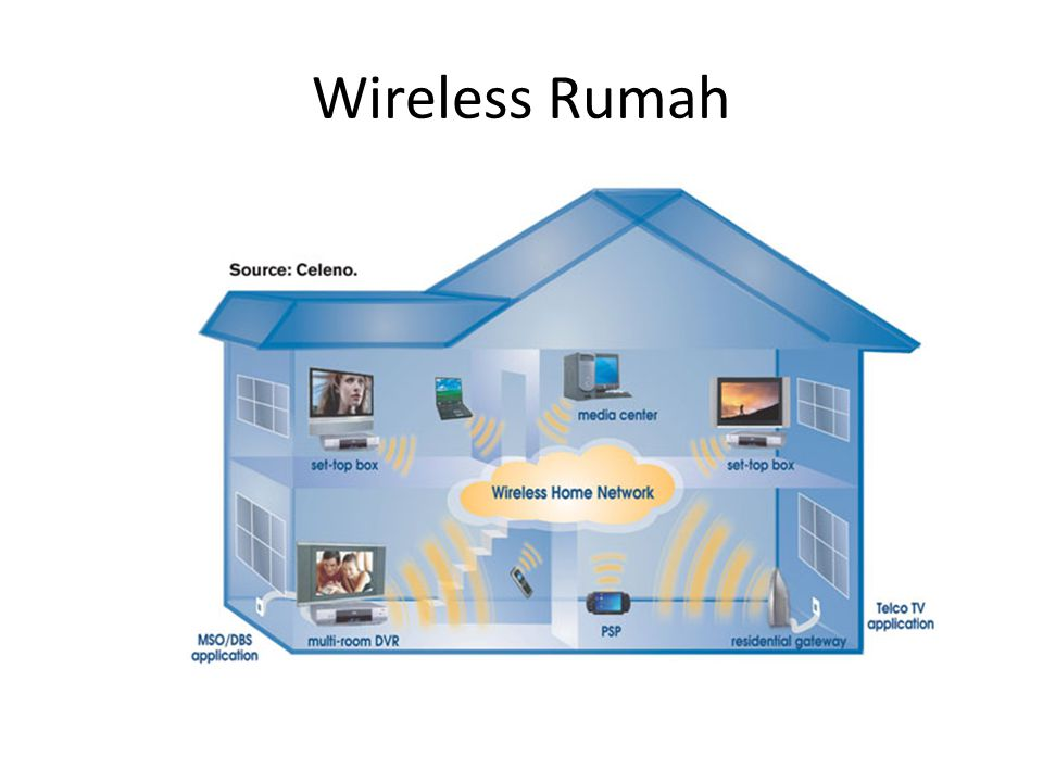 Wireless Rumah