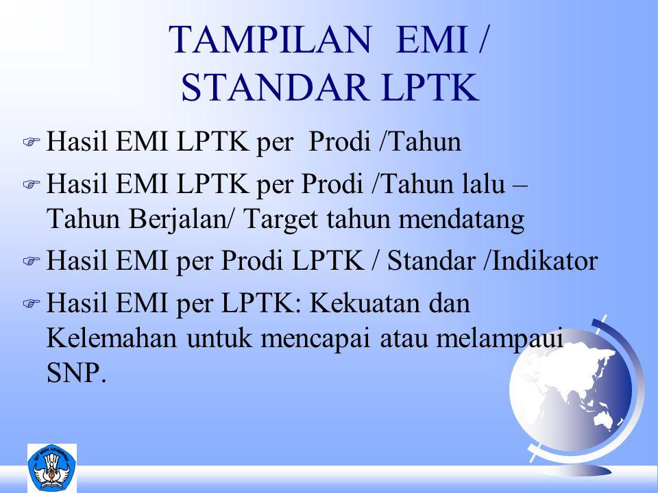 TAMPILAN EMI / STANDAR LPTK