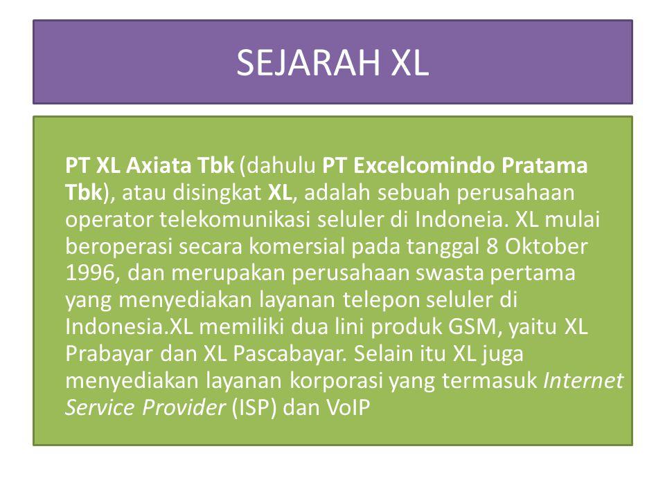 SEJARAH XL