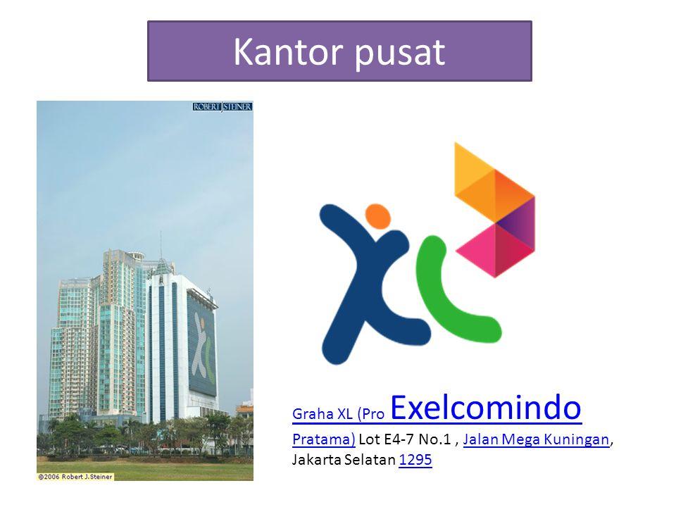 Kantor pusat Graha XL (Pro Exelcomindo Pratama) Lot E4-7 No.1 , Jalan Mega Kuningan, Jakarta Selatan 1295.