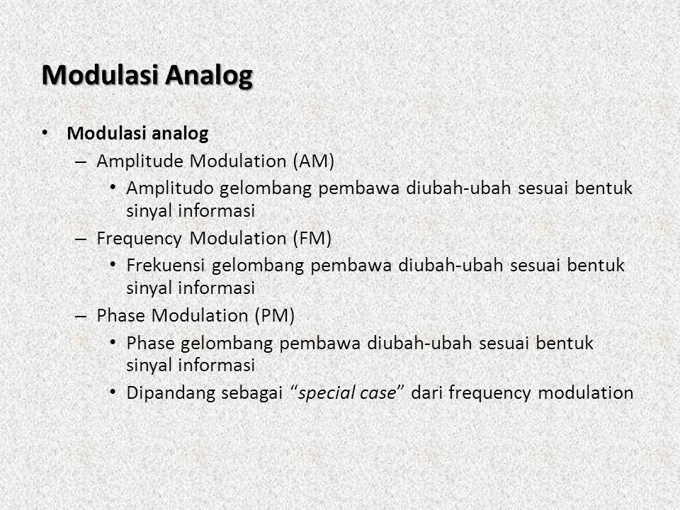 Modulasi Analog Modulasi analog Amplitude Modulation (AM)