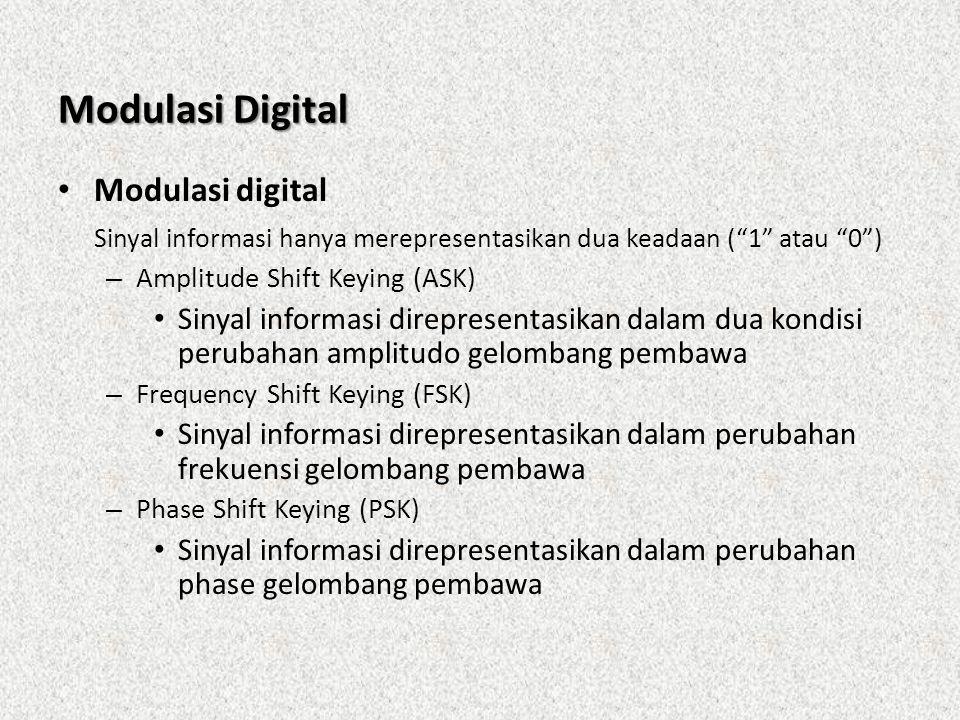 Modulasi Digital Modulasi digital