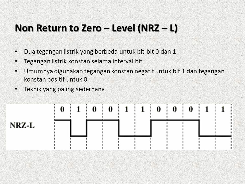 Non Return to Zero – Level (NRZ – L)